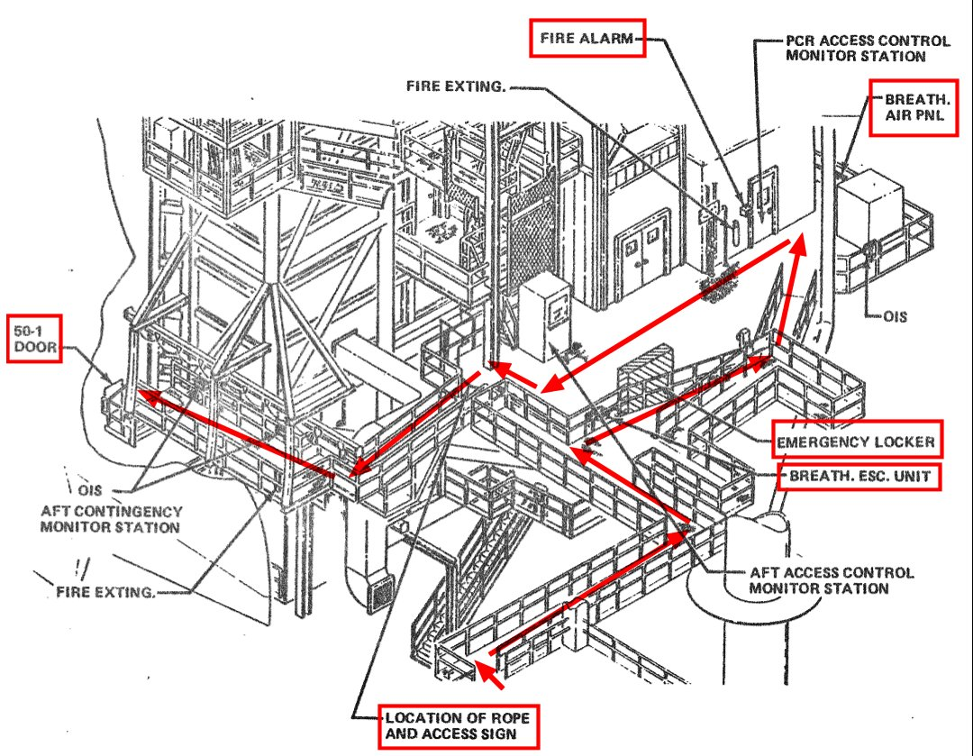 Columbias First Victims By Terry Burlison Baen Books Space Shuttle Engine Diagram Path To Work Station