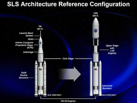 Space Launch System